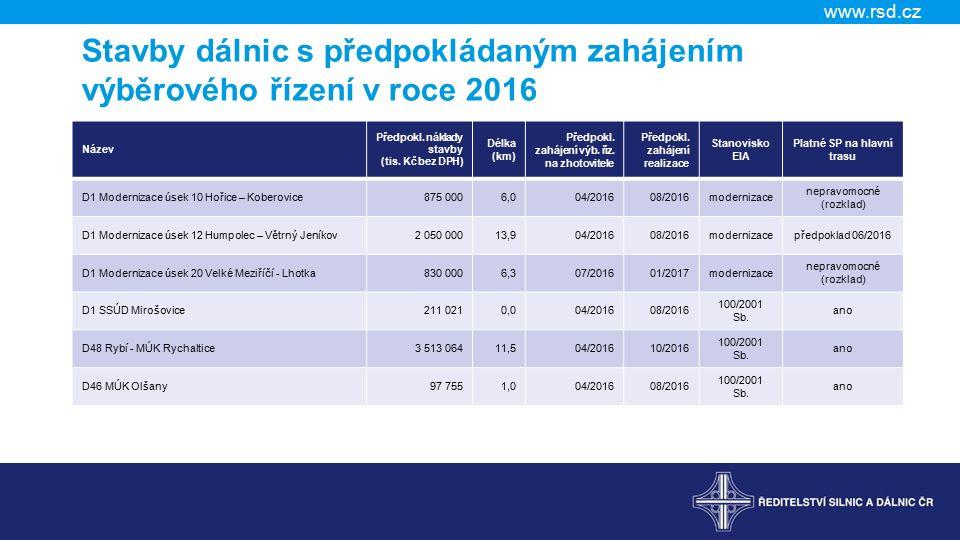 Stavby dálnic s předpokládaným zahájením výběrového řízení v roce 2016