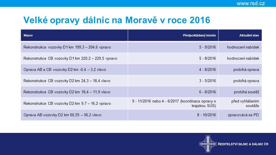 Velké opravy dálnic na Moravě v roce 2016