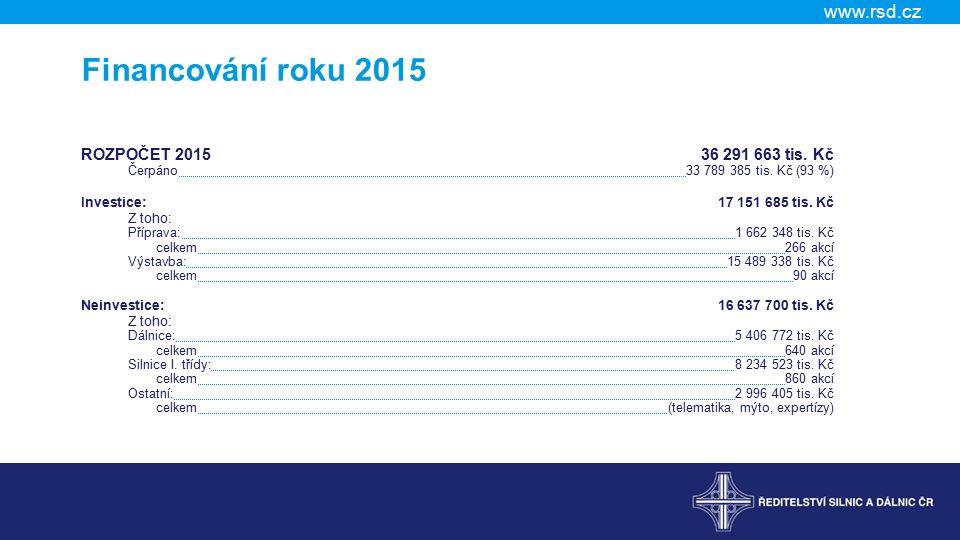 Financování roku 2015 ROZPOČET 2015 36 291 663 tis. Kč Z toho: