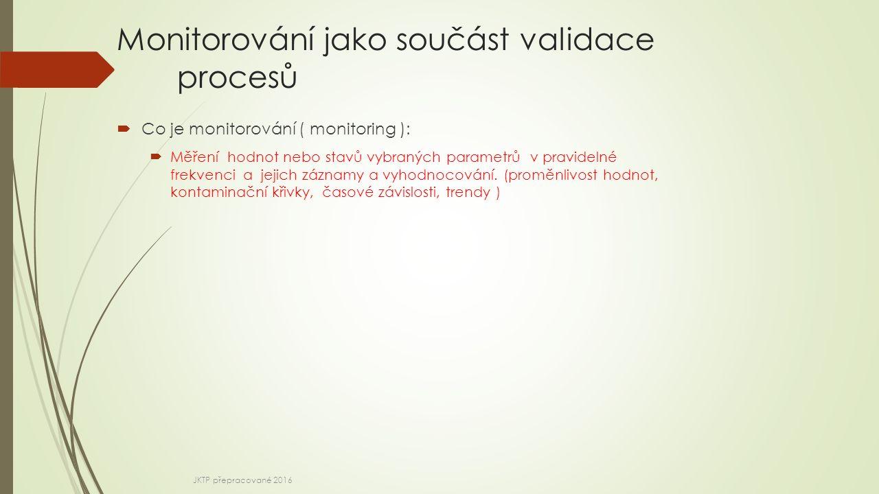 Monitorování jako součást validace procesů