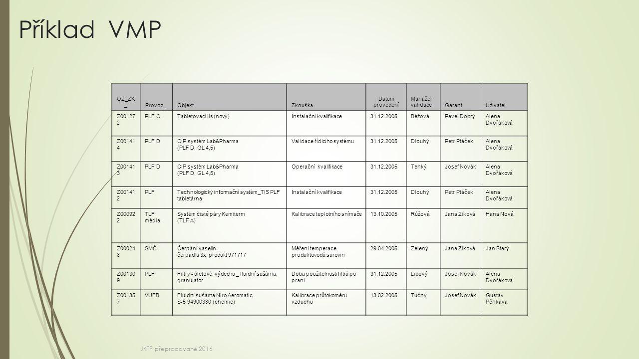 Příklad VMP JKTP přepracované 2016 OZ_ZK_ Provoz_ Objekt Zkouška