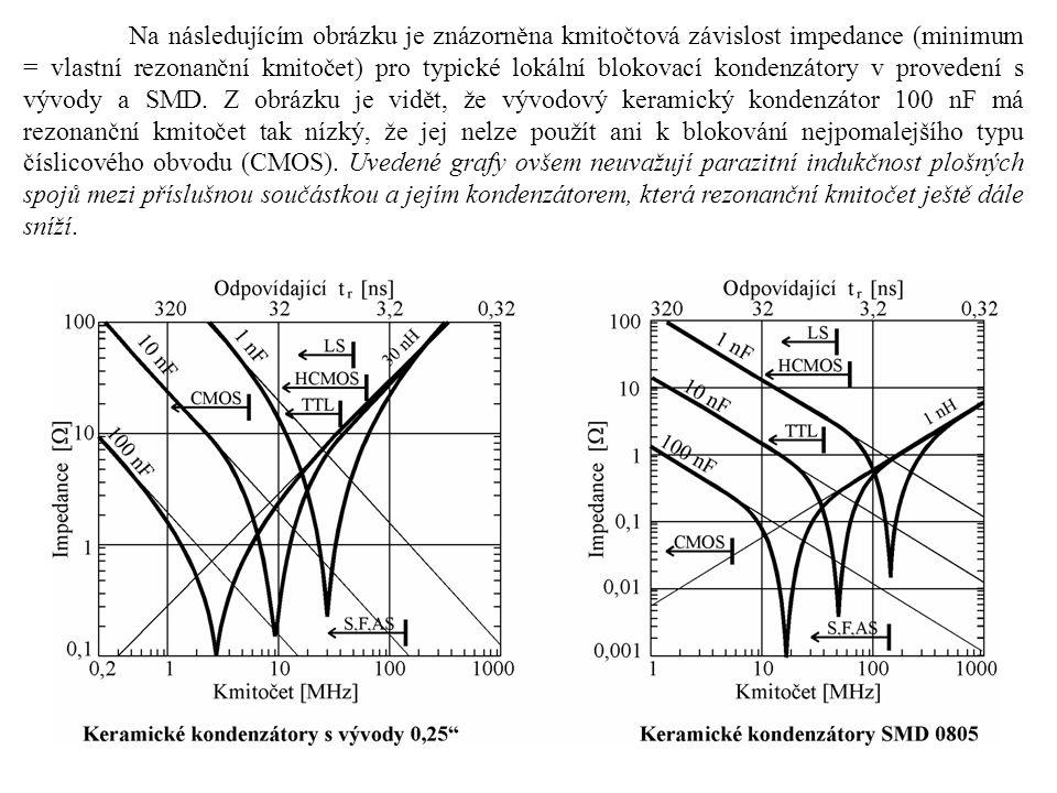 Na následujícím obrázku je znázorněna kmitočtová závislost impedance (minimum = vlastní rezonanční kmitočet) pro typické lokální blokovací kondenzátory v provedení s vývody a SMD.