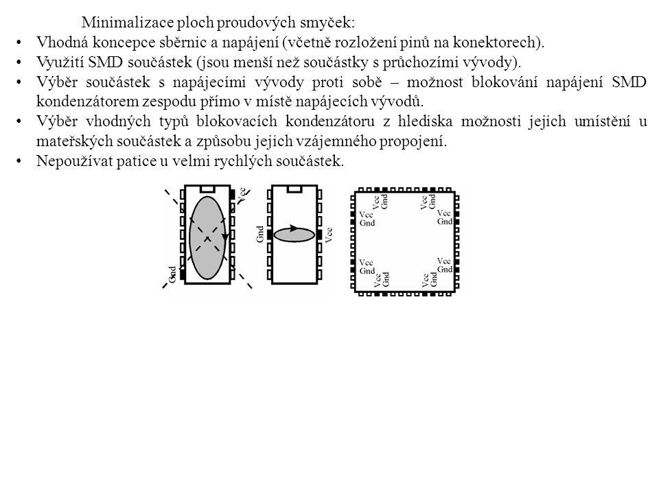Minimalizace ploch proudových smyček:
