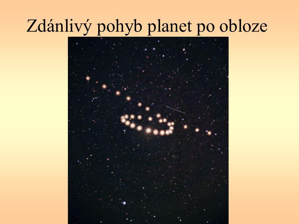 Zdánlivý pohyb planet po obloze