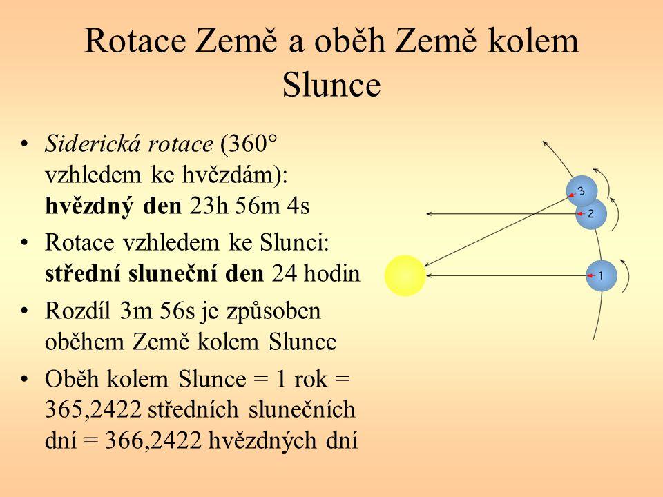 Rotace Země a oběh Země kolem Slunce