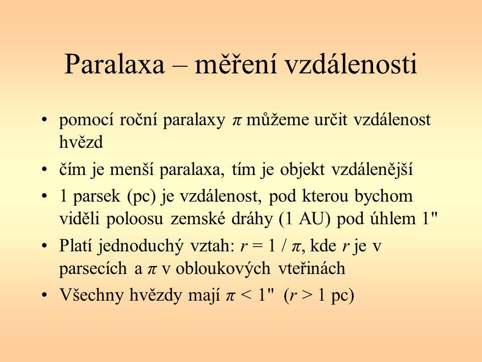 Paralaxa – měření vzdálenosti