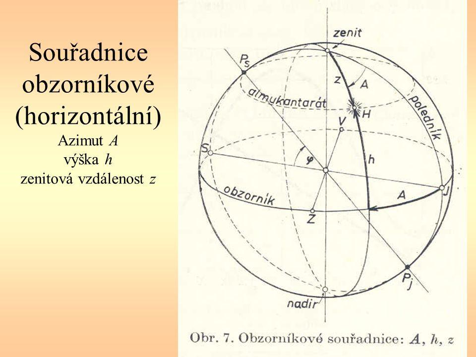 Souřadnice obzorníkové (horizontální) Azimut A výška h zenitová vzdálenost z