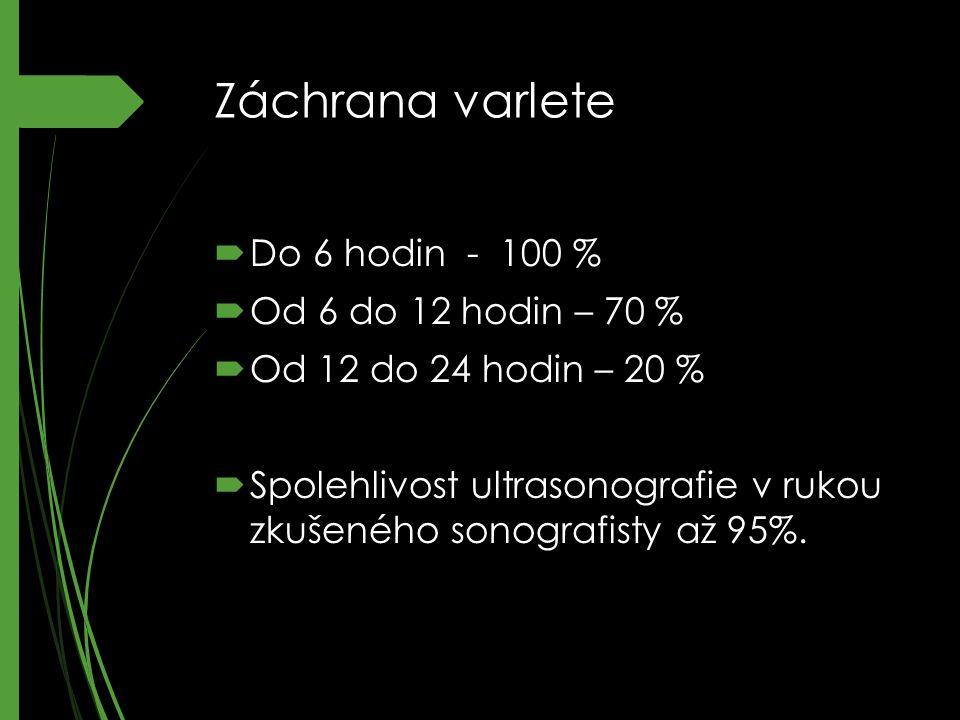 Záchrana varlete Do 6 hodin - 100 % Od 6 do 12 hodin – 70 %