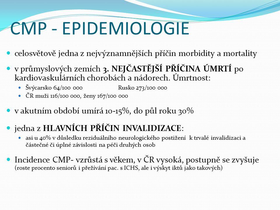 CMP - EPIDEMIOLOGIE celosvětově jedna z nejvýznamnějších příčin morbidity a mortality.