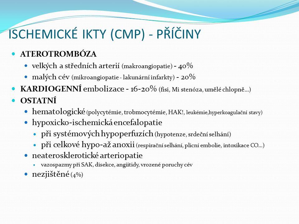 ISCHEMICKÉ IKTY (CMP) - PŘÍČINY
