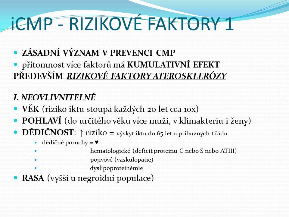 iCMP - RIZIKOVÉ FAKTORY 1