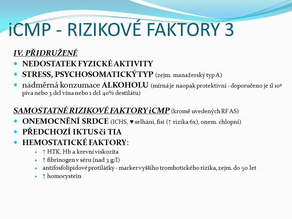 iCMP - RIZIKOVÉ FAKTORY 3