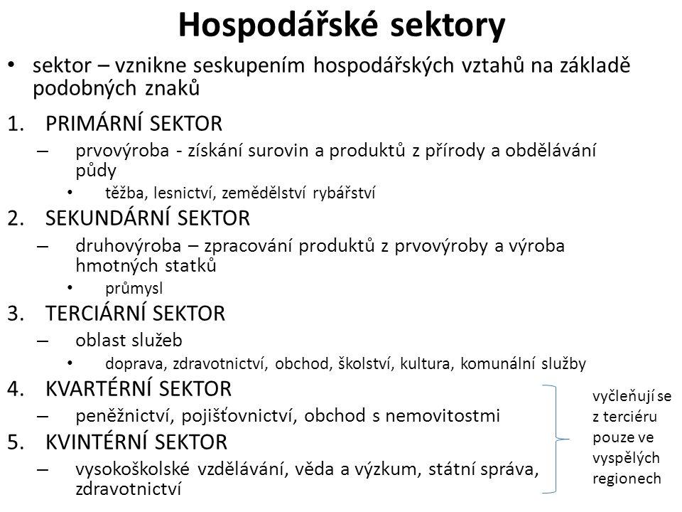 Hospodářské sektory sektor – vznikne seskupením hospodářských vztahů na základě podobných znaků. PRIMÁRNÍ SEKTOR.