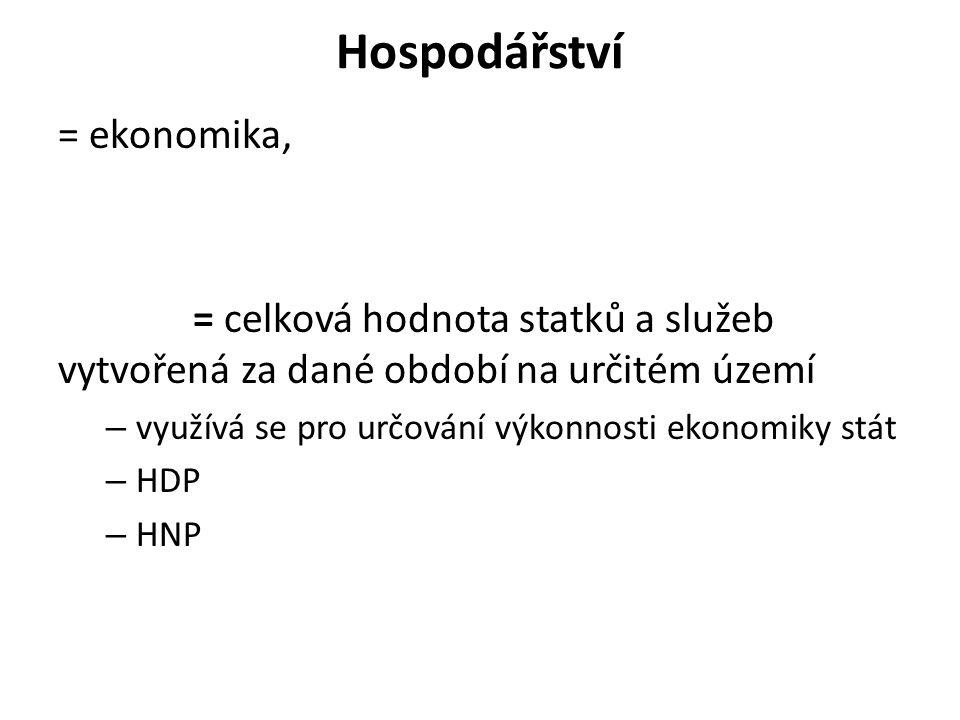 Hospodářství = ekonomika,