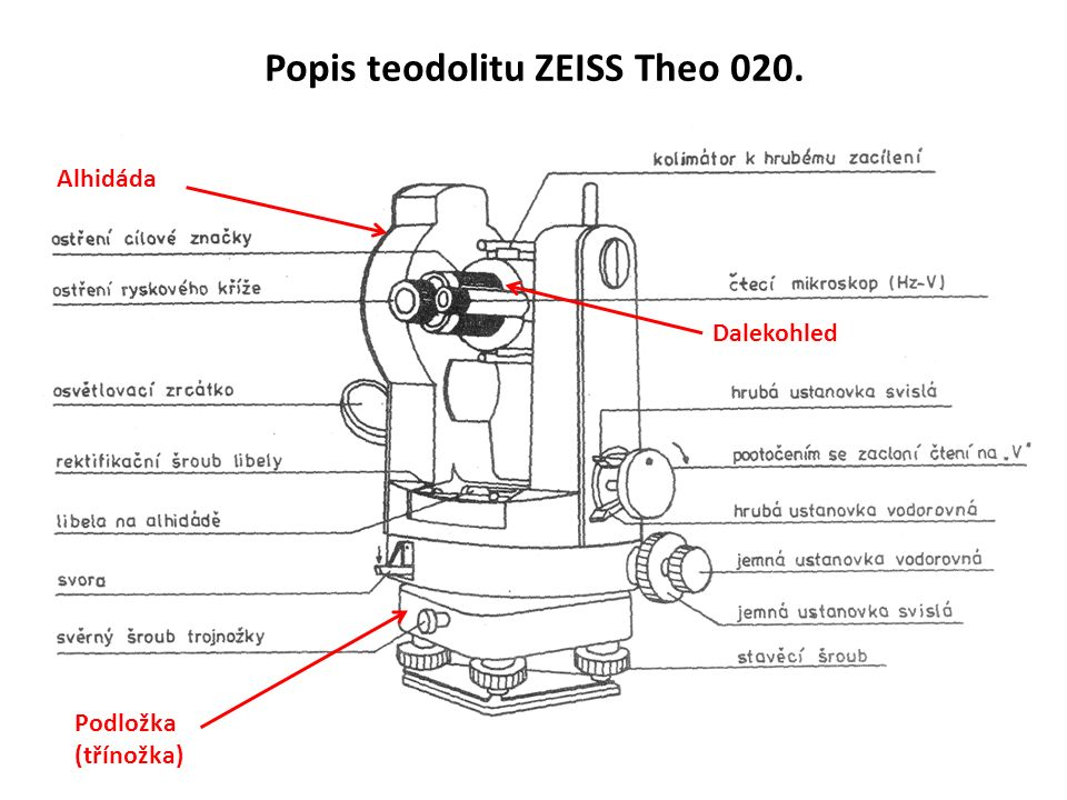 Popis teodolitu ZEISS Theo 020.