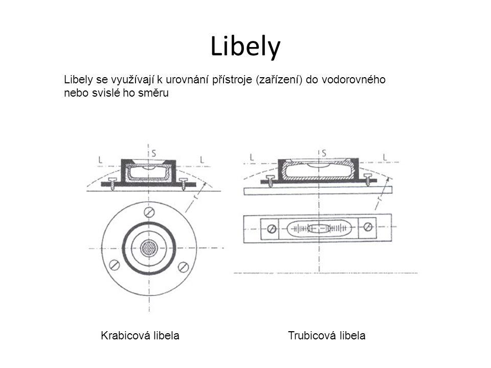 Libely Libely se využívají k urovnání přístroje (zařízení) do vodorovného nebo svislé ho směru. Krabicová libela.