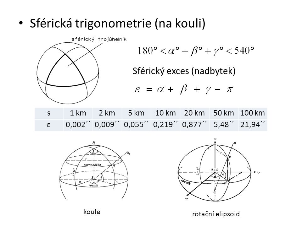 Sférická trigonometrie (na kouli)