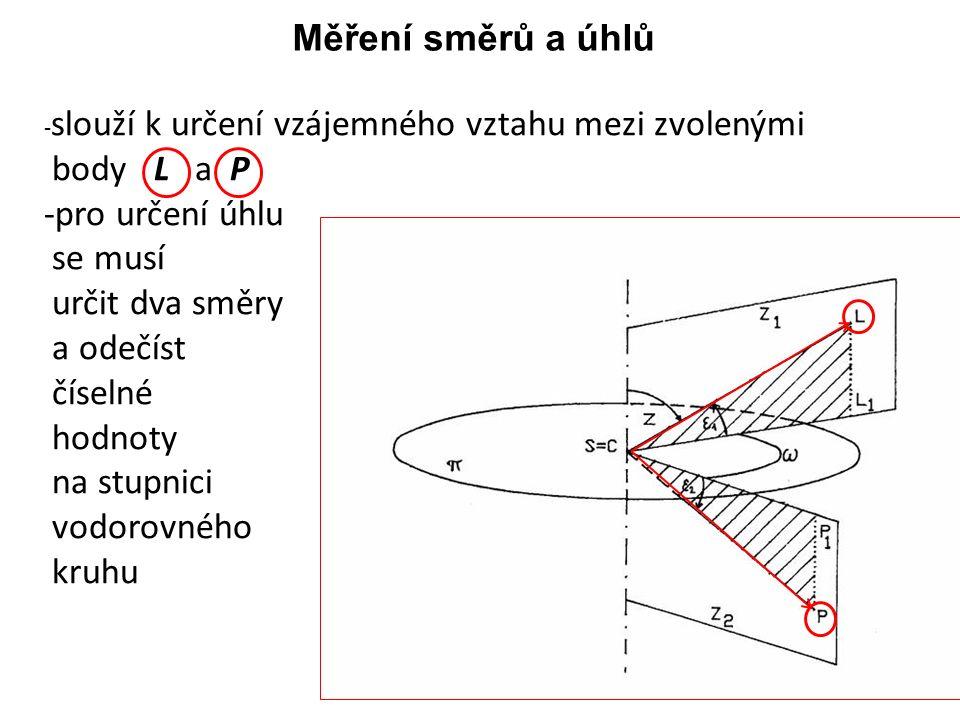 Měření směrů a úhlů body L a P -pro určení úhlu se musí