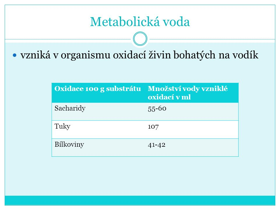 Metabolická voda vzniká v organismu oxidací živin bohatých na vodík