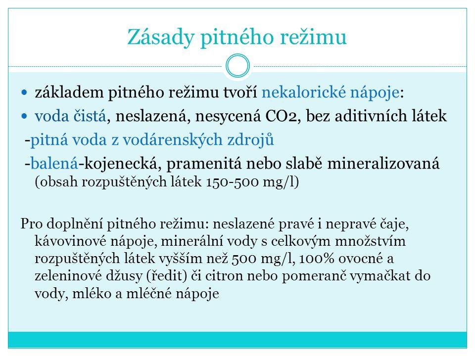 Zásady pitného režimu základem pitného režimu tvoří nekalorické nápoje: voda čistá, neslazená, nesycená CO2, bez aditivních látek.