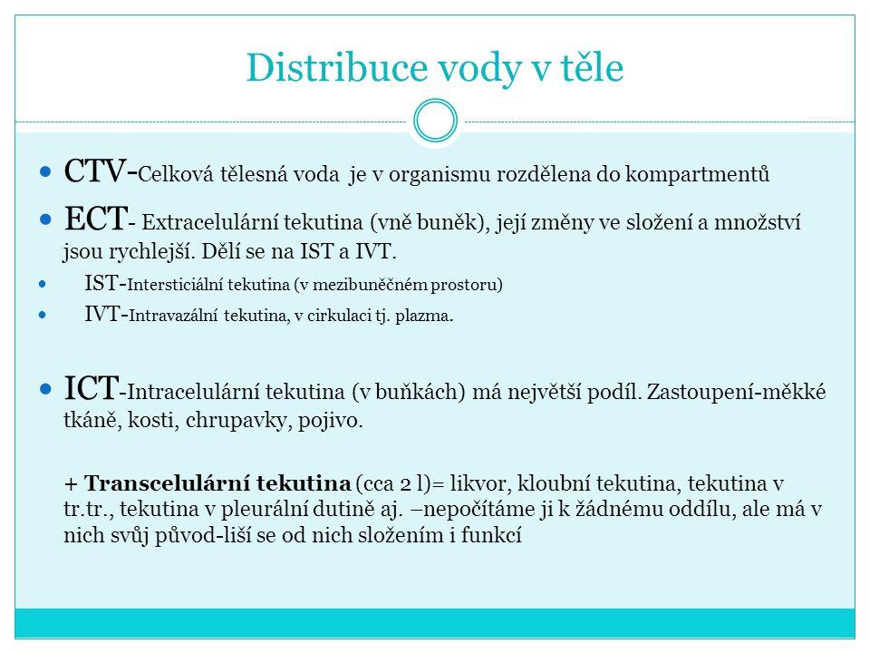 Distribuce vody v těle CTV-Celková tělesná voda je v organismu rozdělena do kompartmentů.