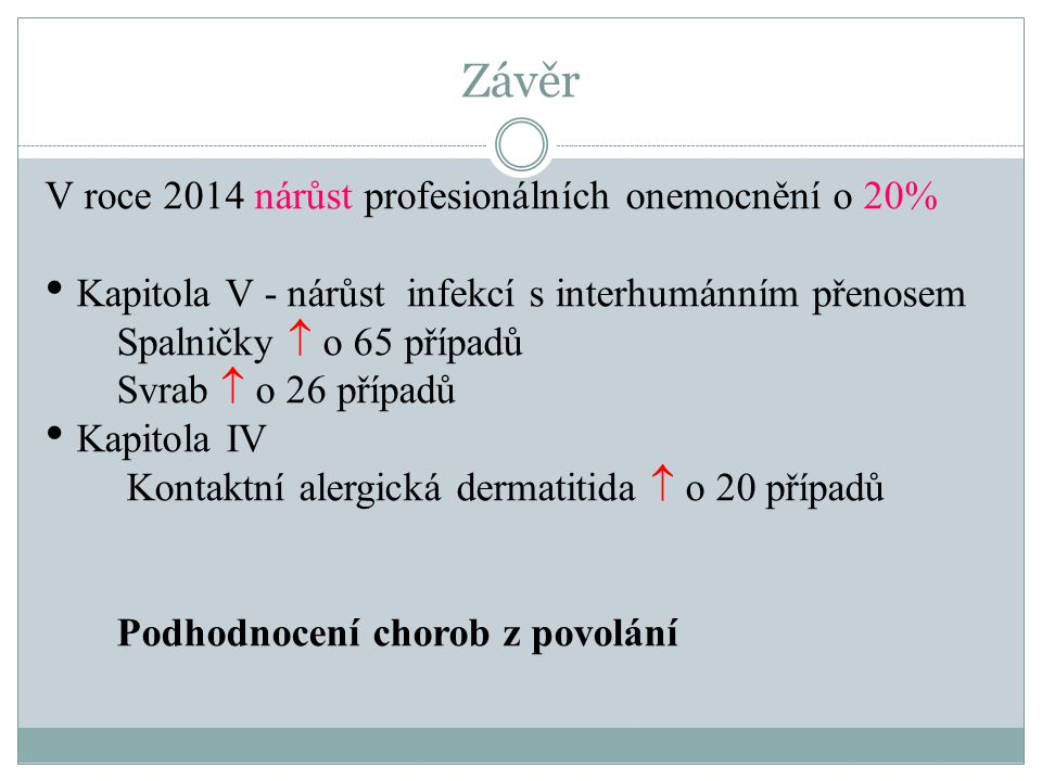 Závěr V roce 2014 nárůst profesionálních onemocnění o 20%