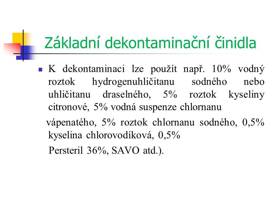 Základní dekontaminační činidla