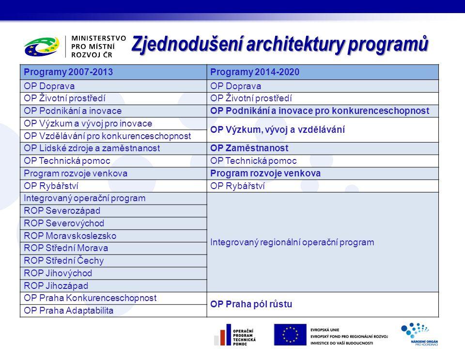 Zjednodušení architektury programů