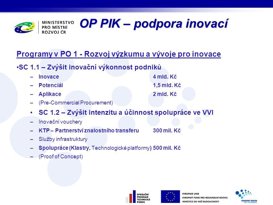 OP PIK – podpora inovací