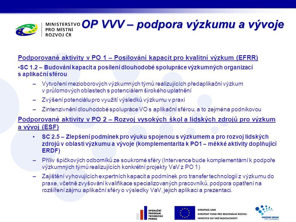 OP VVV – podpora výzkumu a vývoje