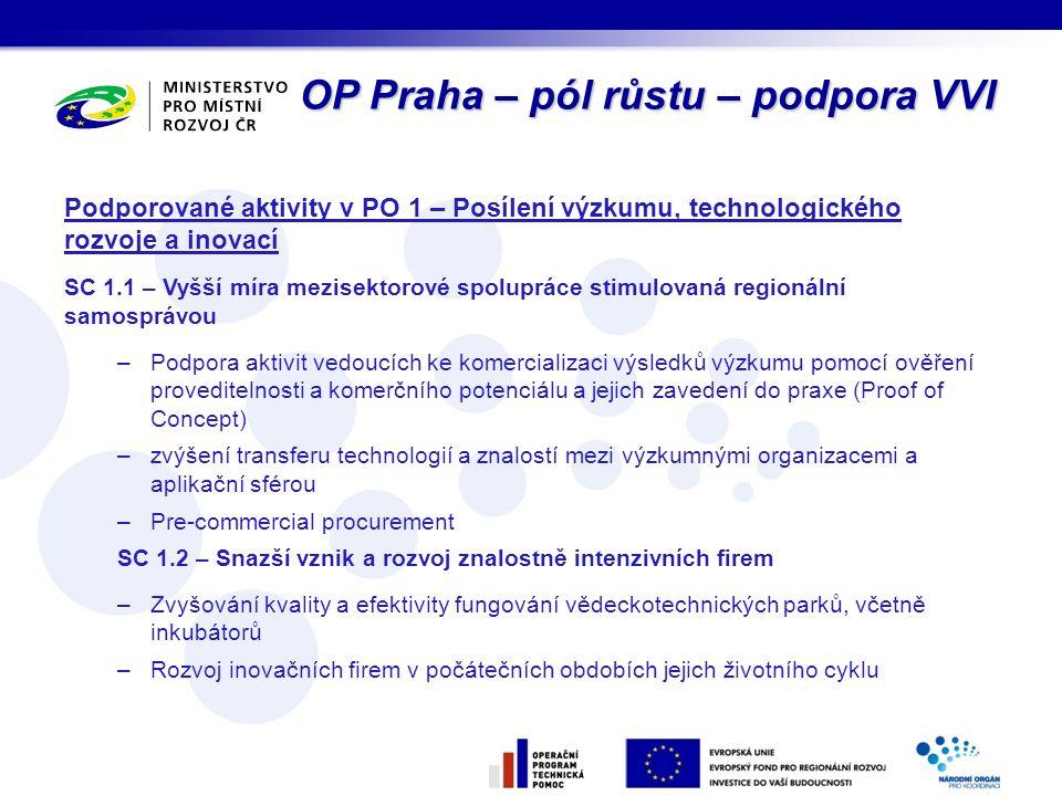 OP Praha – pól růstu – podpora VVI