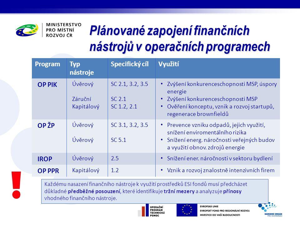 Plánované zapojení finančních nástrojů v operačních programech