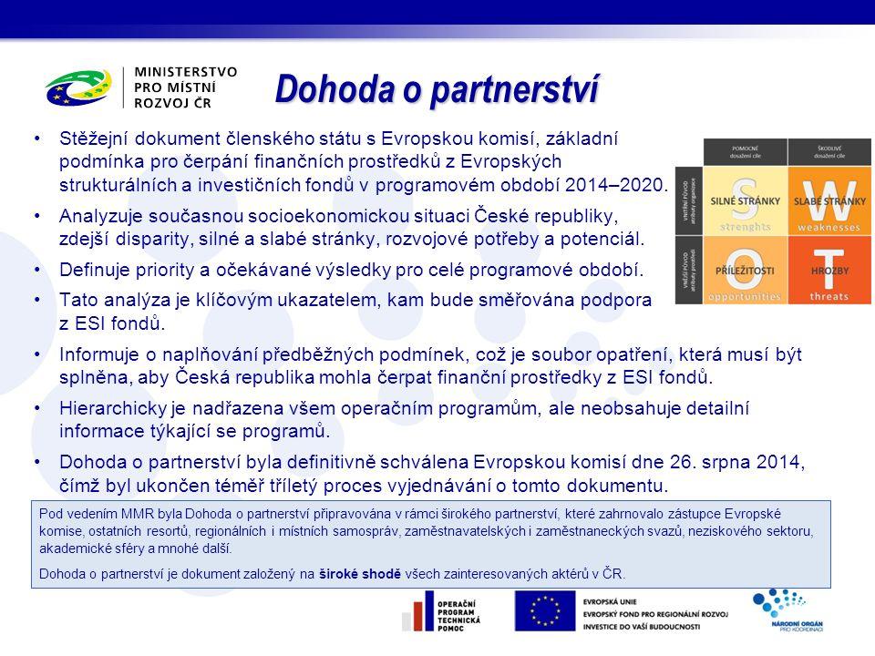 Dohoda o partnerství