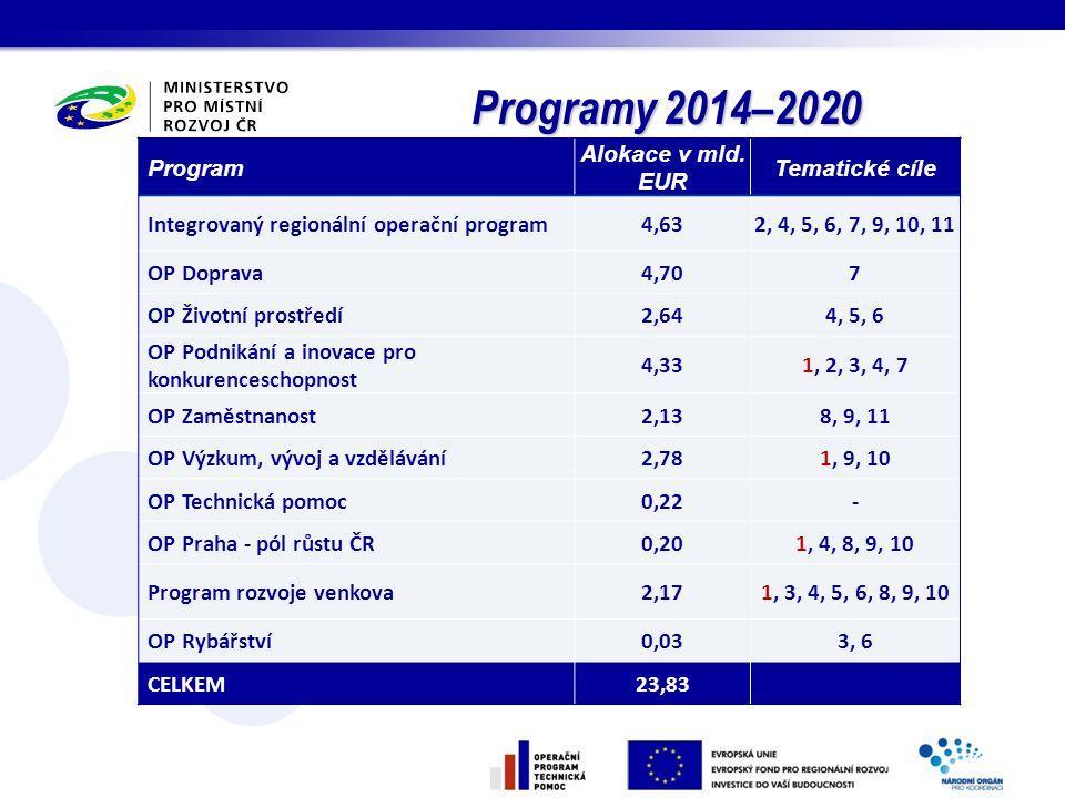 Programy 2014–2020 Program Alokace v mld. EUR Tematické cíle