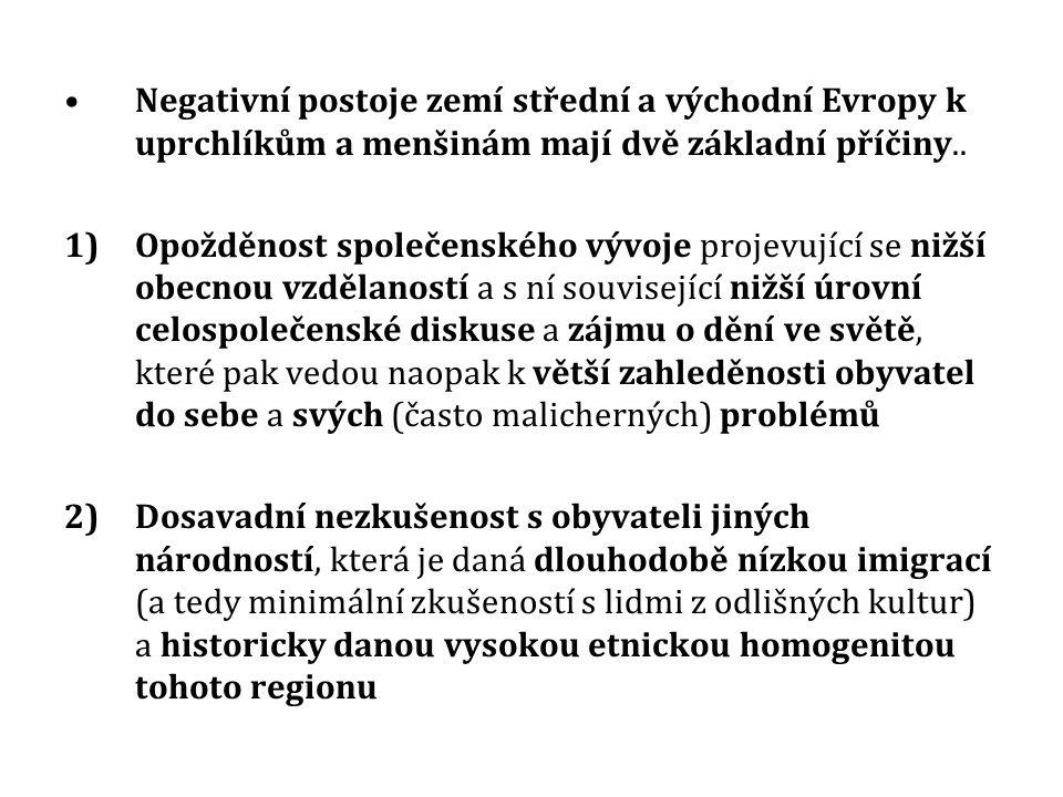 Negativní postoje zemí střední a východní Evropy k uprchlíkům a menšinám mají dvě základní příčiny..