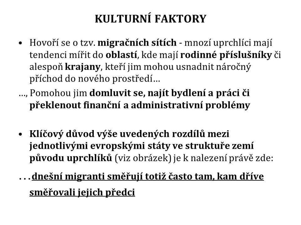 KULTURNÍ FAKTORY