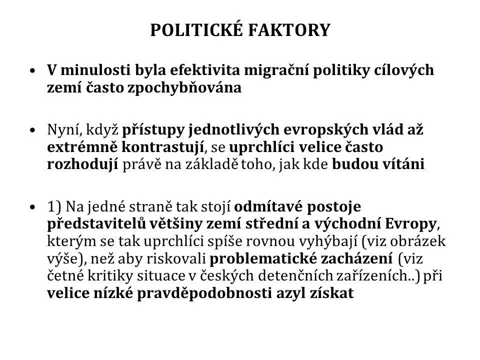 POLITICKÉ FAKTORY V minulosti byla efektivita migrační politiky cílových zemí často zpochybňována.