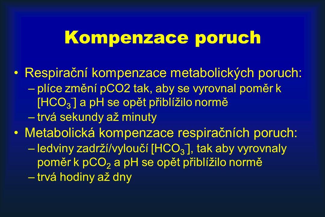 Kompenzace poruch Respirační kompenzace metabolických poruch: