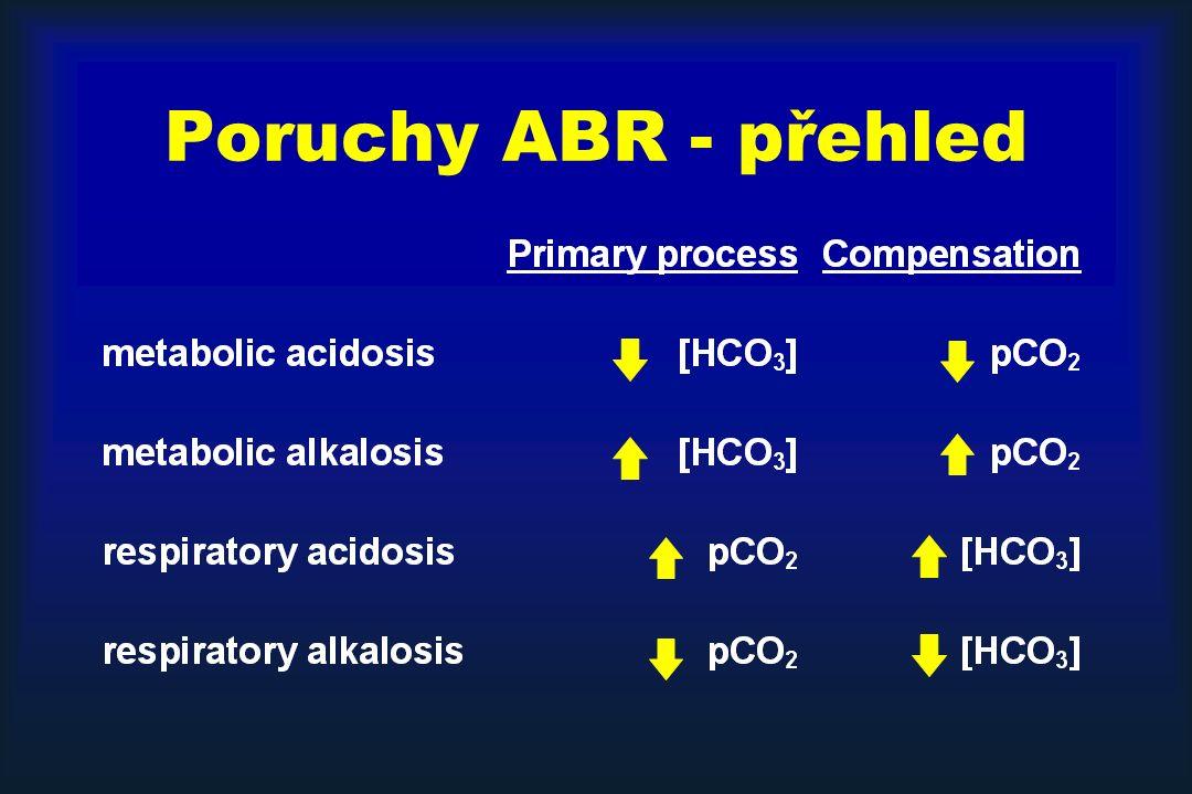 Poruchy ABR - přehled