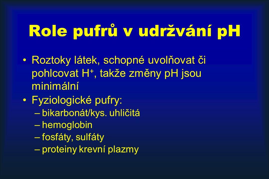 Role pufrů v udržvání pH