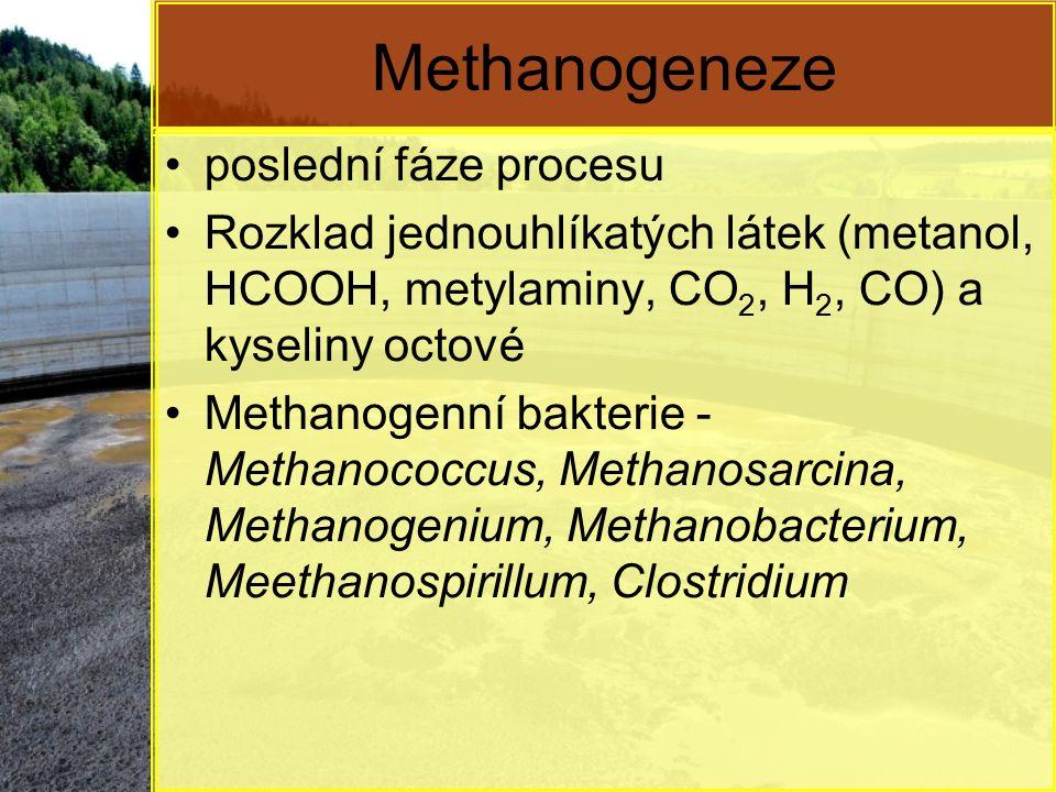 Methanogeneze poslední fáze procesu