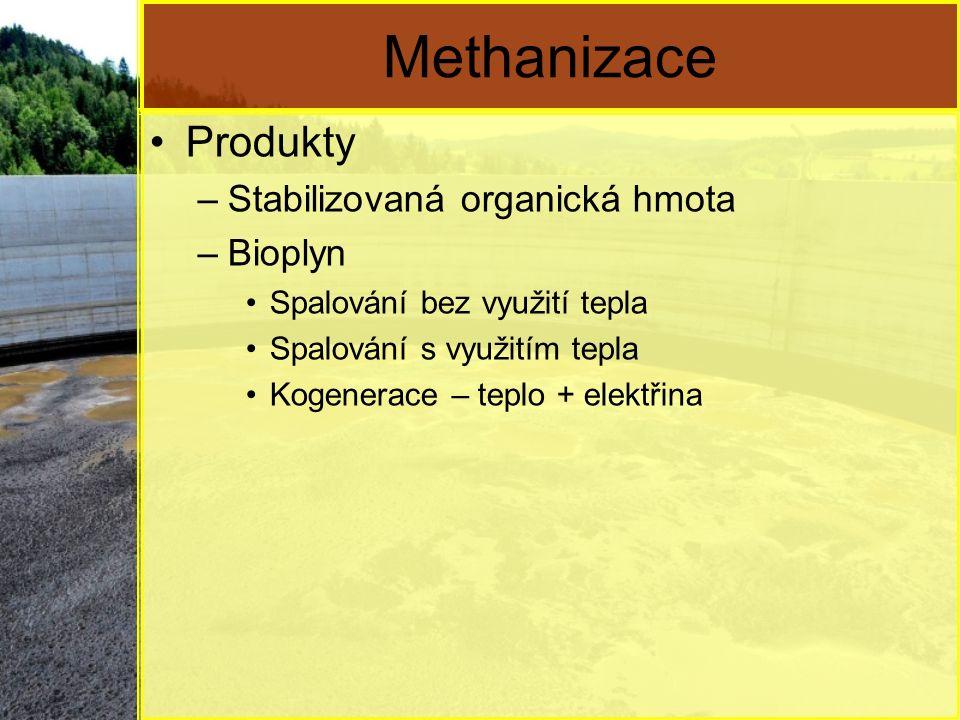 Methanizace Produkty Stabilizovaná organická hmota Bioplyn