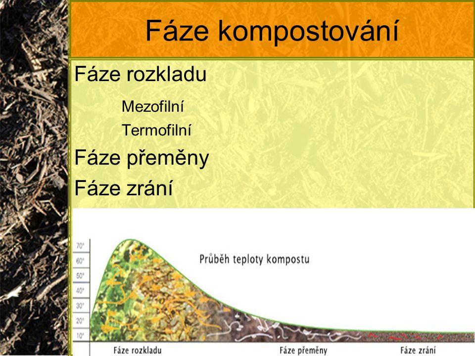 Fáze kompostování Fáze rozkladu Mezofilní Fáze přeměny Fáze zrání