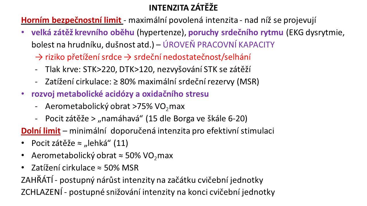 INTENZITA ZÁTĚŽE Horním bezpečnostní limit - maximální povolená intenzita - nad níž se projevují.