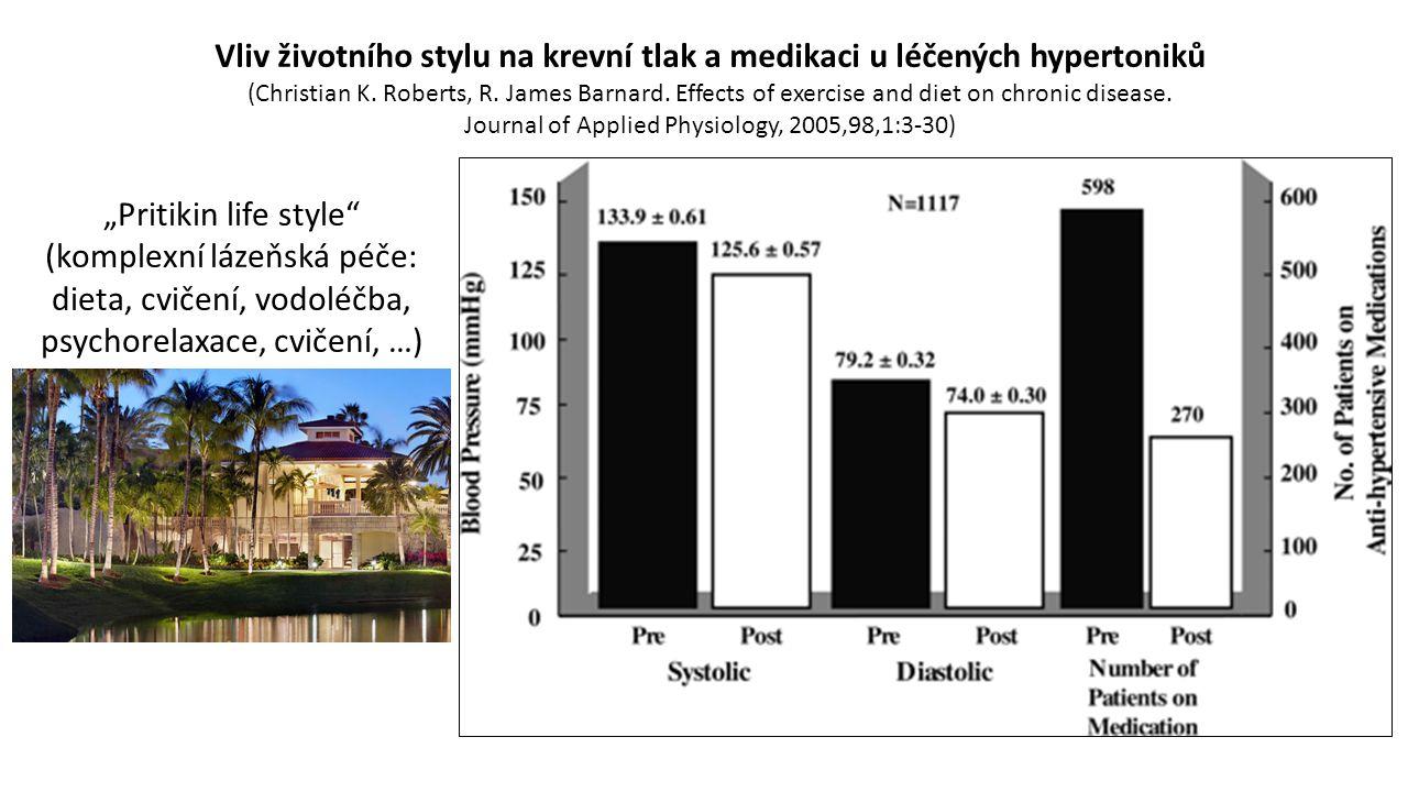 Vliv životního stylu na krevní tlak a medikaci u léčených hypertoniků