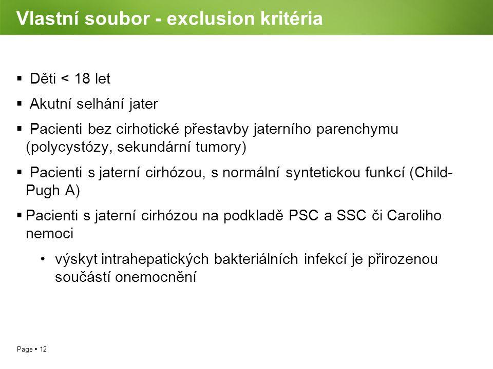 Vlastní soubor - exclusion kritéria