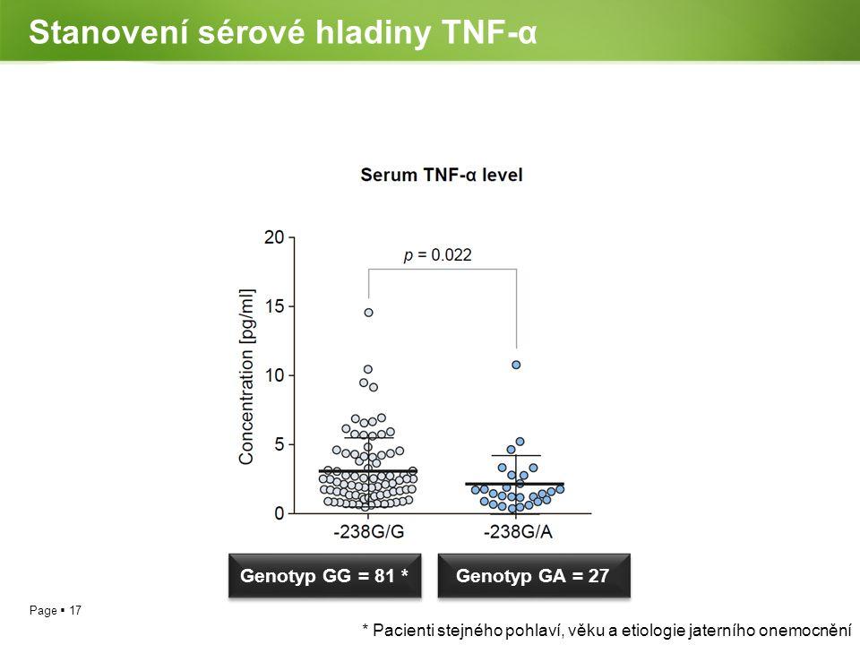 Stanovení sérové hladiny TNF-α