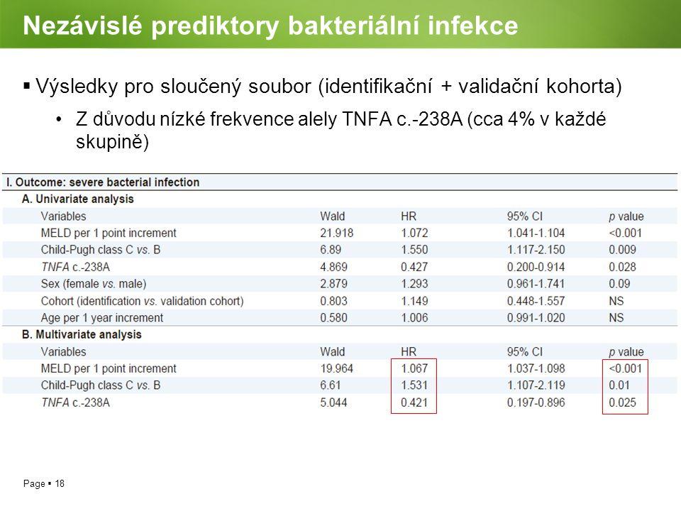 Nezávislé prediktory bakteriální infekce