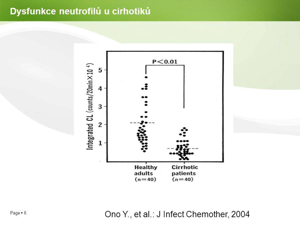 Dysfunkce neutrofilů u cirhotiků