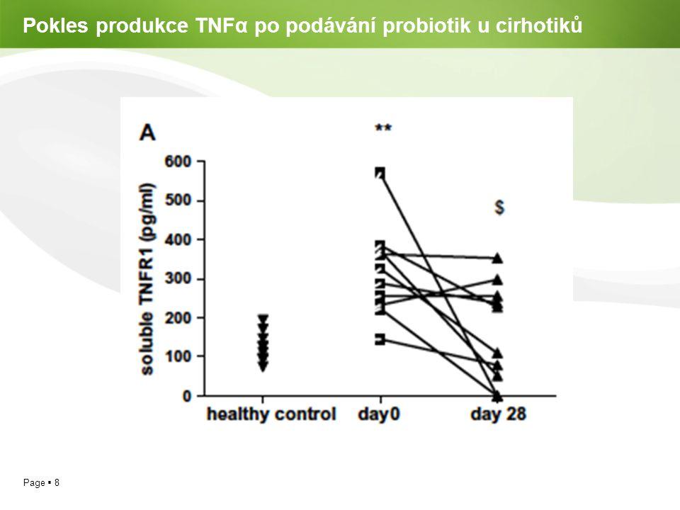 Pokles produkce TNFα po podávání probiotik u cirhotiků